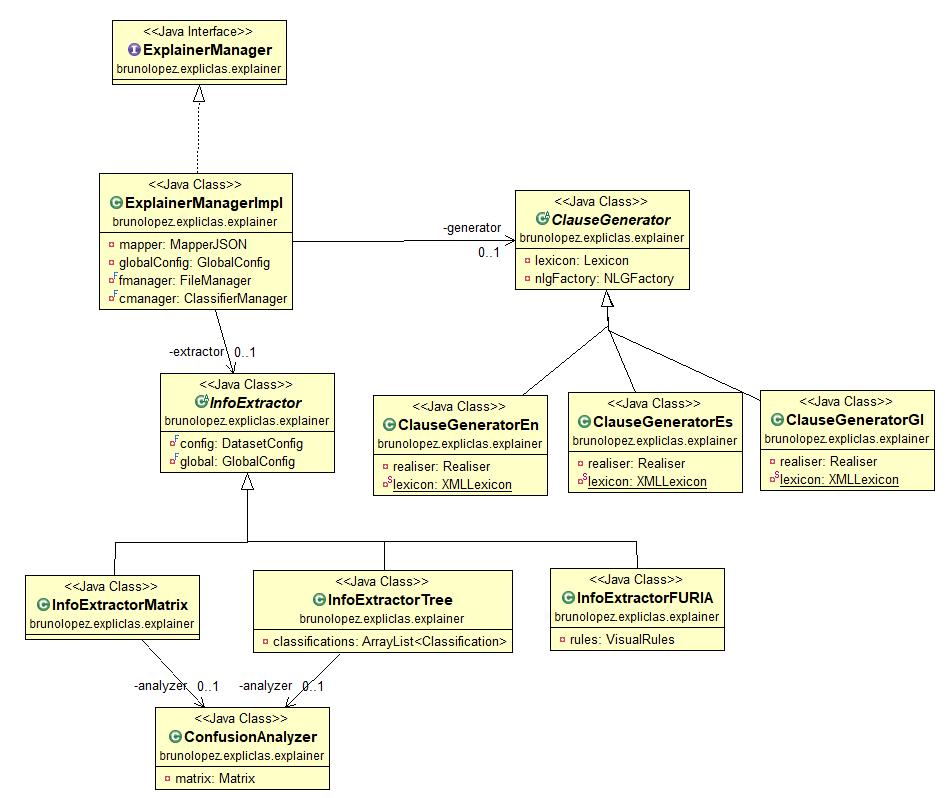 documentacion/ExpliClas/images/PaqueteExplainer.PNG