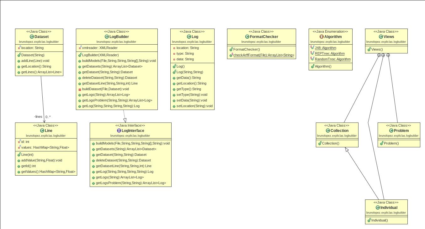documentacion/deseno/LogBuilderDiagram.png