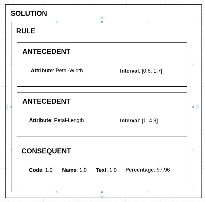 documentacion/memoria/figuras/solucion4.png