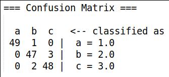 documentacion/memoria/figuras/matriz-pres.png