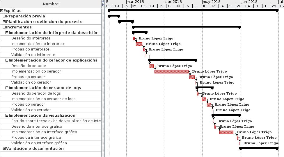 documentacion/memoria/figuras/planfinal-pres.png