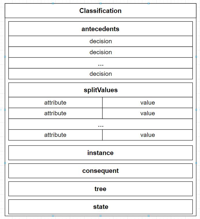 documentacion/ExpliClas/images/Classification.PNG
