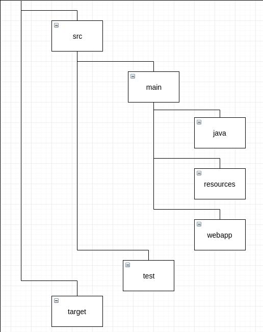 documentacion/memoria/figuras/expliclas-api.png