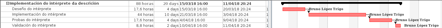 documentacion/memoria/figuras/incremento1.png