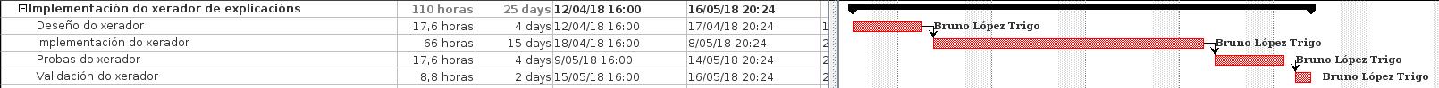 documentacion/memoria/figuras/incremento2.png