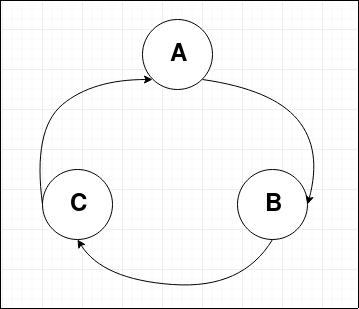 docs/especificacions/ciclo.png